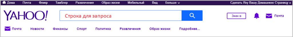 Поисковая система Yahoo